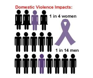 domestic-violence-infographic1